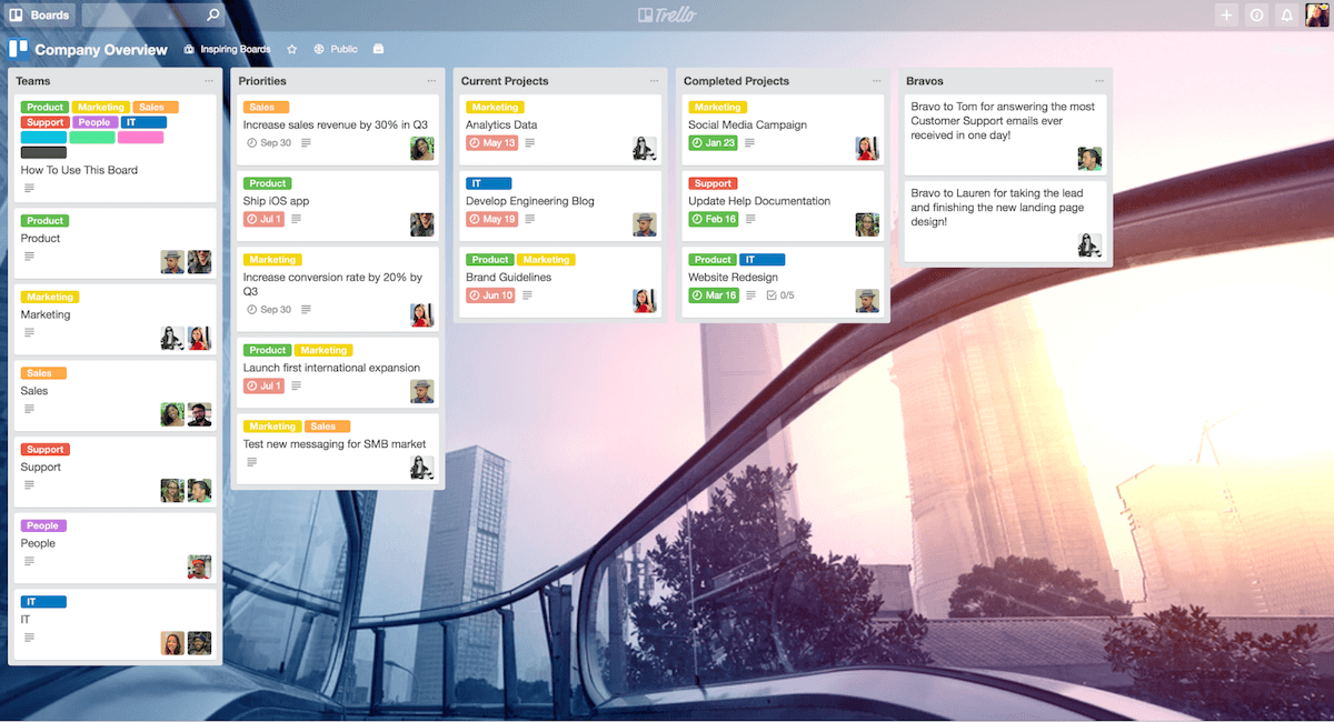 customized trello board