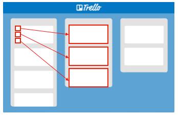 trello workflow